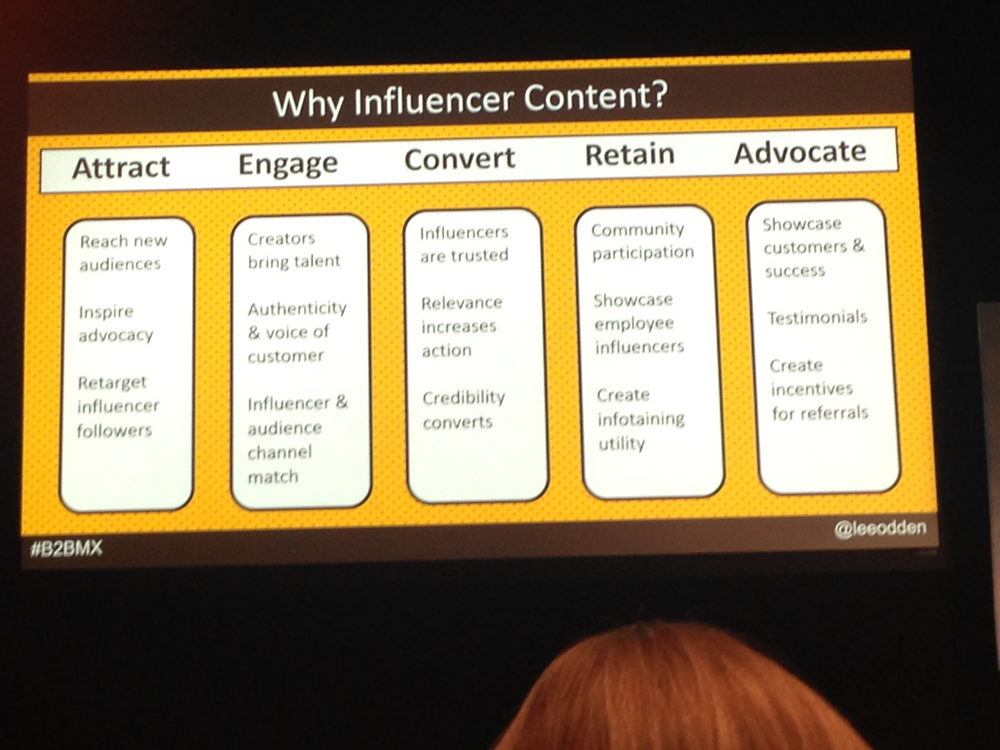 why influencer content