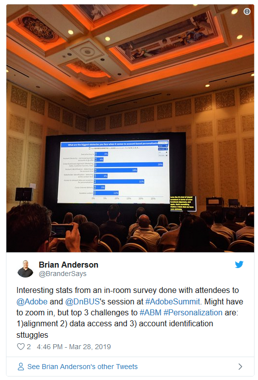 ABM personalization challenges